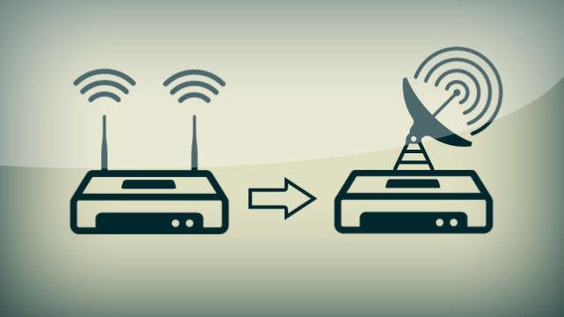 Aumentar la Señal WiFi