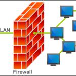 Lo que realmente los firewalls