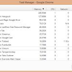 Como revisar si las extensiones están haciendo que tu navegador sea más lento