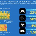 Benchmarks del Intel Core i7-5500U (vs i7-4500U vs i7-4558U)