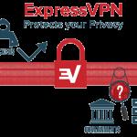 El Mejor servicio VPN para China