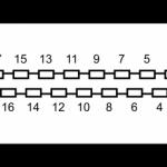 HDMI vs DisplayPort vs DVI vs VGA vs USB-C: Cada conexión explicada. Además, cómo obtener 144Hz